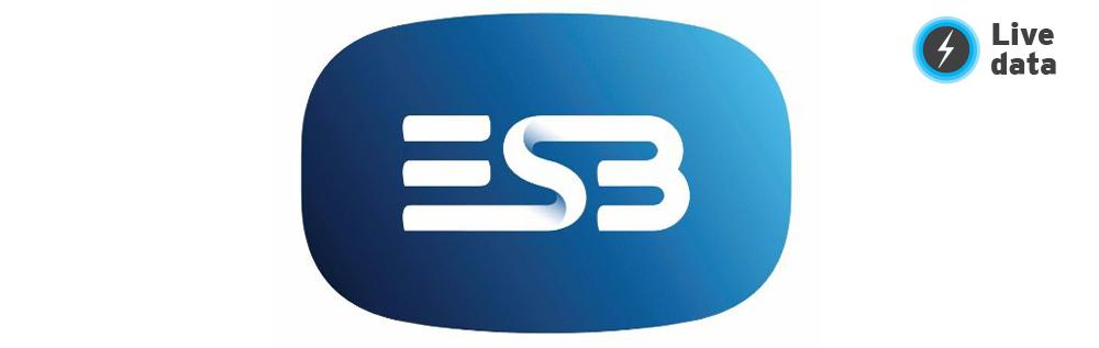 esb ev solutions charging network guide