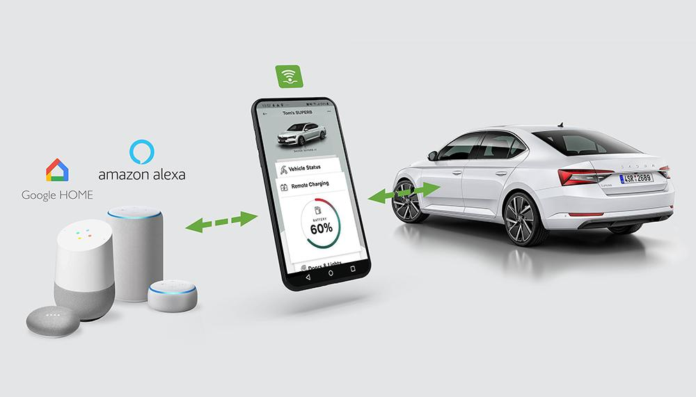 skoda adds alexa control remote ev features